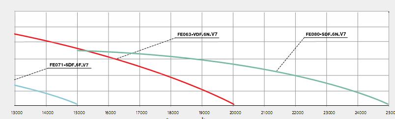 FE035-4EQ.OF.A7