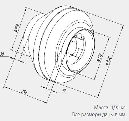 Размеры вентиляторов WNK 200/1
