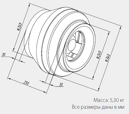 Размеры вентиляторов WNK 250/1