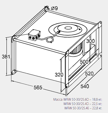 Размеры канального вентилятора WRW 50-30/25-4E
